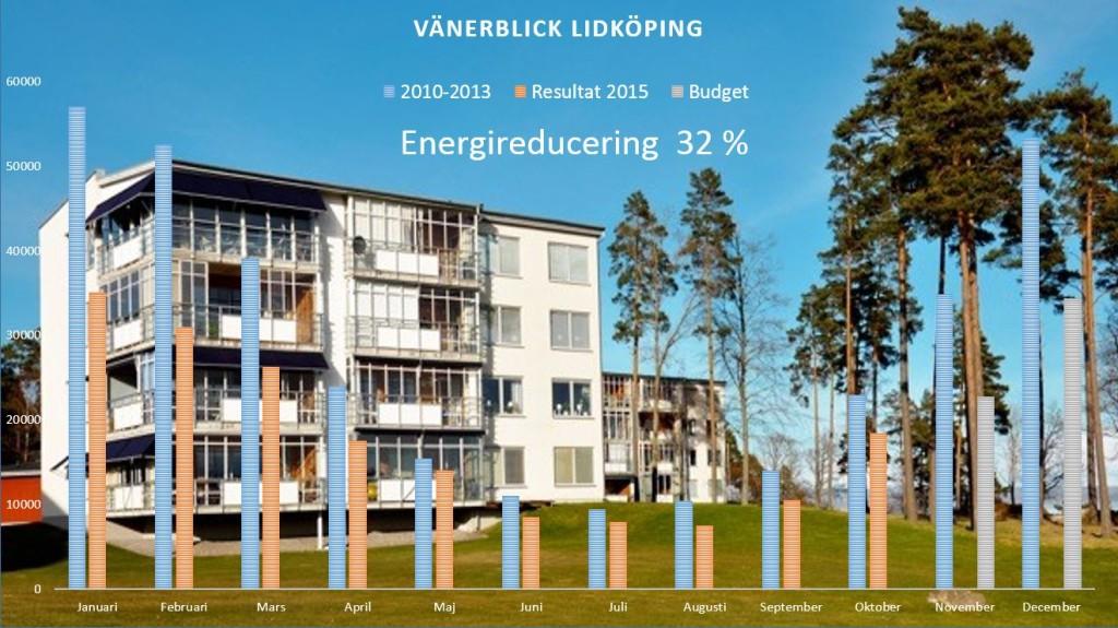 Vänerblick 151118